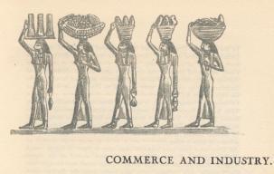 CommerceAndIndustryInEgypt