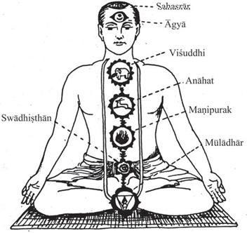 Hindu-temples-Human-Bidy-Structure-Symbolism