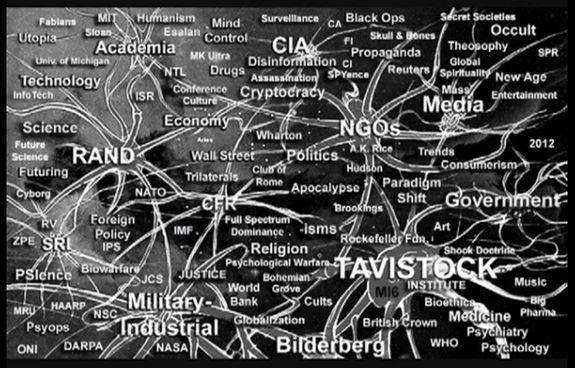 tavistock-collage